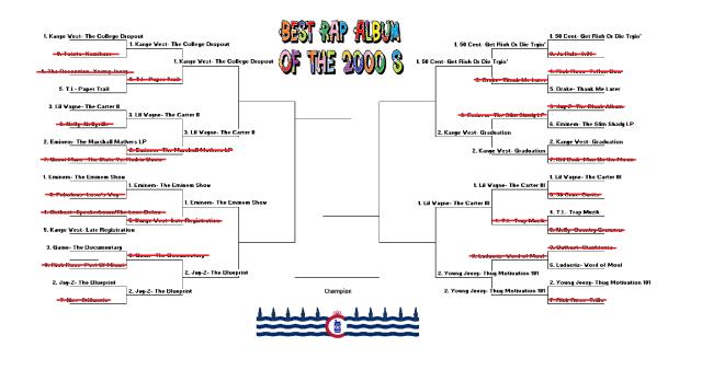 bracket2-2nd round
